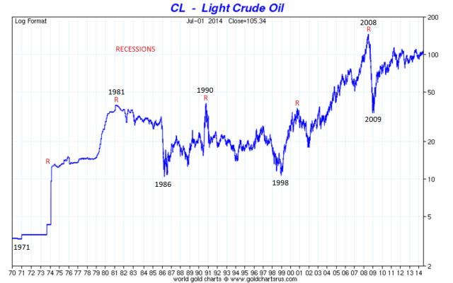Crude1970